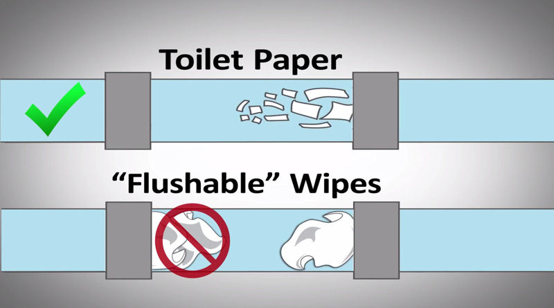 The videos show how wipes can accumulate and clog pipes while toilet paper disintegrates. Photo courtesy of the City of Carlsbad.