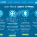 The new Work for Water website, developed by the Water Environment Federation (WEF; Alexandria, Va.) and the American Water Works Association (AWWA; Denver, Colo.), offers newcomers to the water industry an array of resources to help streamline the job search process. Click here to visit the site.